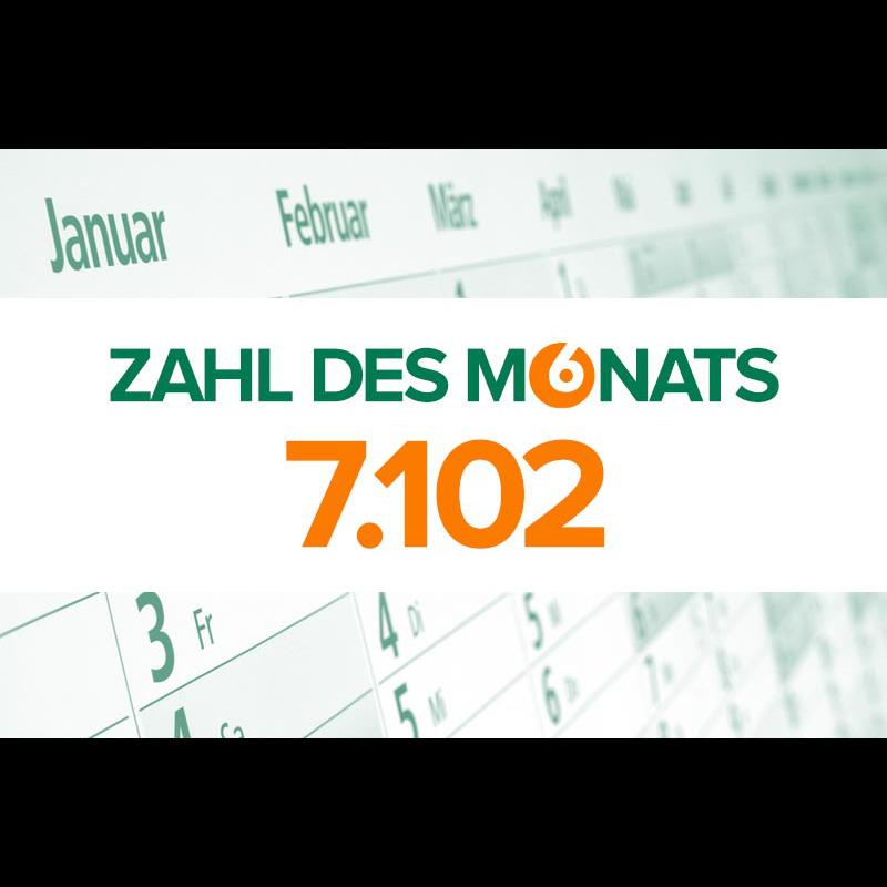 Zahl des Monats: 7.102